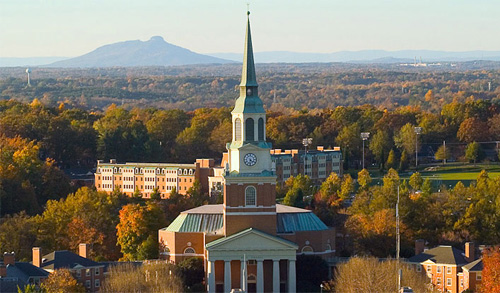 Wake Forest University Best ESTP College